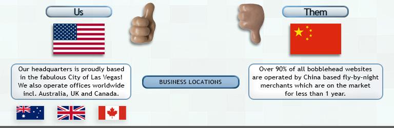 Amazing Bobbleheads Homepage Slider 25